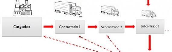 Acción directa contra el cargador principal en los supuestos de intermediación