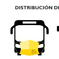 Abierto el plazo para la recogida de mascarillas para el Transporte público